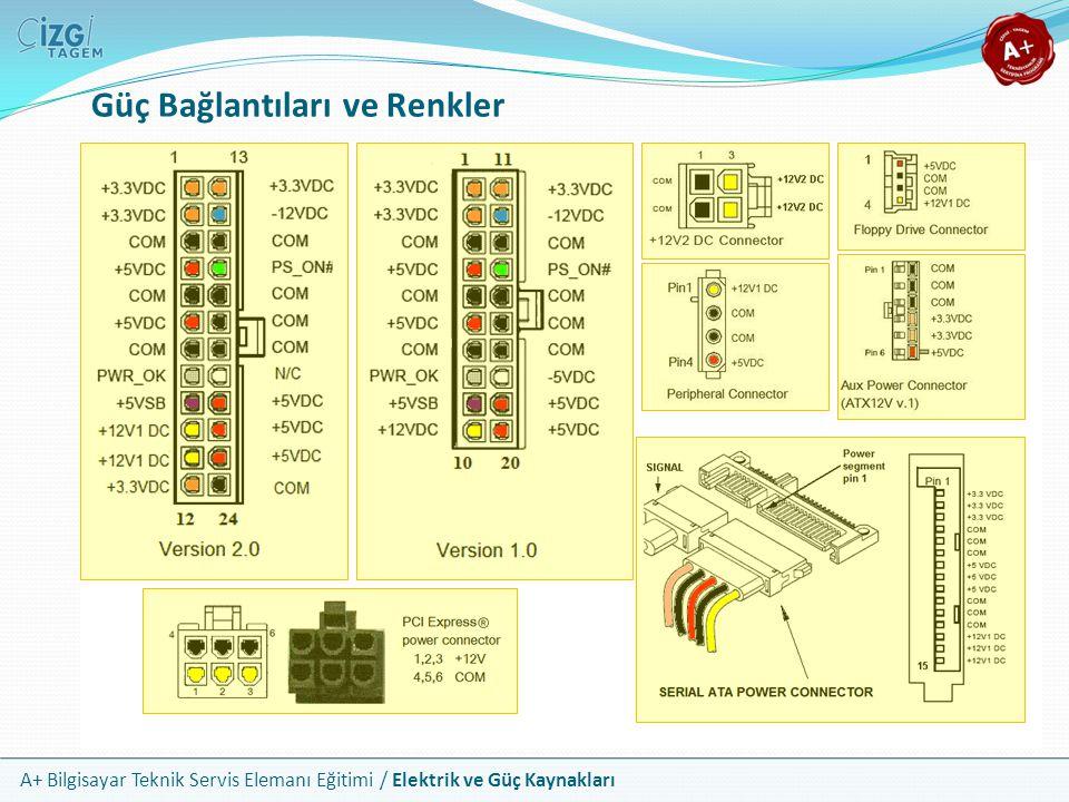 A+ Bilgisayar Teknik Servis Elemanı Eğitimi / Elektrik ve Güç Kaynakları Güç Bağlantıları ve Renkler