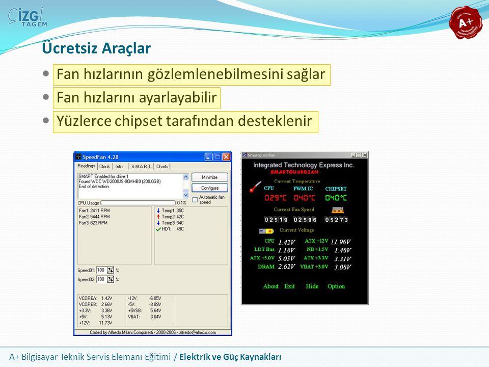 A+ Bilgisayar Teknik Servis Elemanı Eğitimi / Elektrik ve Güç Kaynakları Fan hızlarının gözlemlenebilmesini sağlar Fan hızlarını ayarlayabilir Yüzlerc