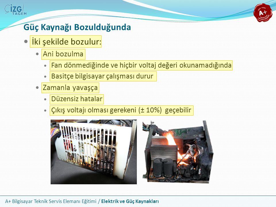 A+ Bilgisayar Teknik Servis Elemanı Eğitimi / Elektrik ve Güç Kaynakları İki şekilde bozulur: Ani bozulma Fan dönmediğinde ve hiçbir voltaj değeri oku