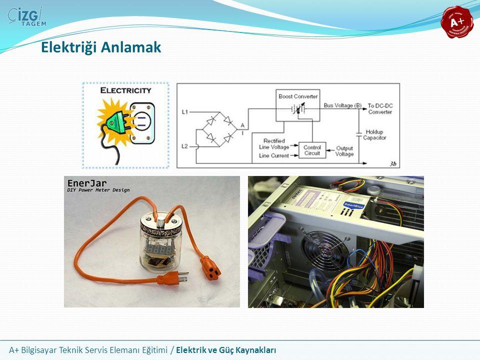 A+ Bilgisayar Teknik Servis Elemanı Eğitimi / Elektrik ve Güç Kaynakları Elektriği Anlamak