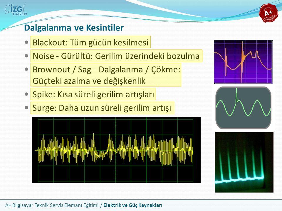 A+ Bilgisayar Teknik Servis Elemanı Eğitimi / Elektrik ve Güç Kaynakları Blackout: Tüm gücün kesilmesi Noise - Gürültü: Gerilim üzerindeki bozulma Bro