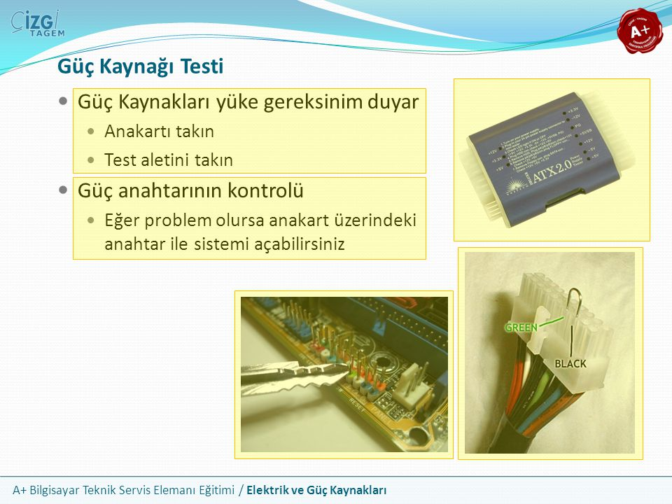 A+ Bilgisayar Teknik Servis Elemanı Eğitimi / Elektrik ve Güç Kaynakları Güç Kaynakları yüke gereksinim duyar Anakartı takın Test aletini takın Güç an