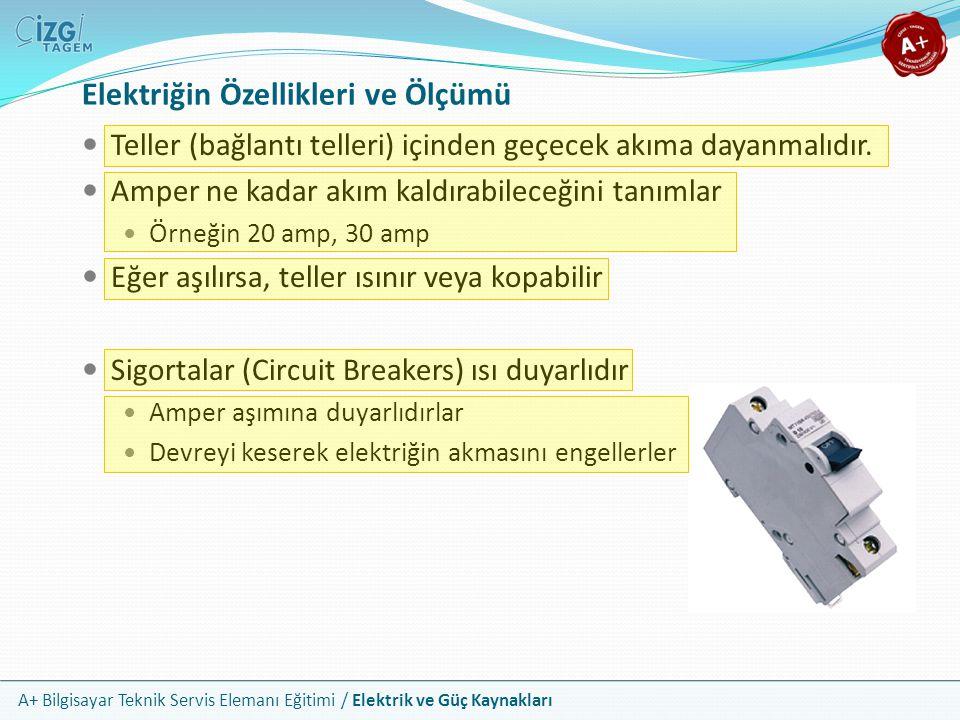 A+ Bilgisayar Teknik Servis Elemanı Eğitimi / Elektrik ve Güç Kaynakları Elektriğin Özellikleri ve Ölçümü Teller (bağlantı telleri) içinden geçecek ak