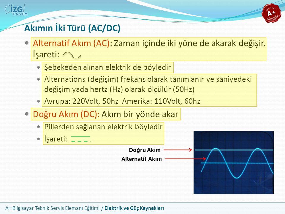 A+ Bilgisayar Teknik Servis Elemanı Eğitimi / Elektrik ve Güç Kaynakları Alternatif Akım (AC): Zaman içinde iki yöne de akarak değişir. İşareti: Şebek