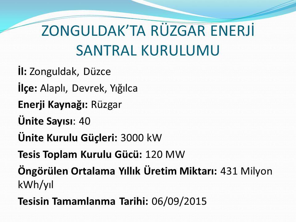 ZONGULDAK'TA RÜZGAR ENERJİ SANTRAL KURULUMU İl: Zonguldak, Düzce İlçe: Alaplı, Devrek, Yığılca Enerji Kaynağı: Rüzgar Ünite Sayısı: 40 Ünite Kurulu Gü