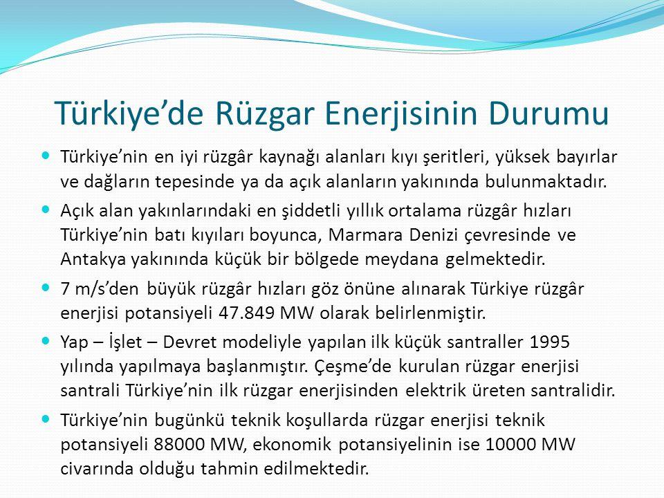 Türkiye'de Rüzgar Enerjisinin Durumu Türkiye'nin en iyi rüzgâr kaynağı alanları kıyı şeritleri, yüksek bayırlar ve dağların tepesinde ya da açık alanl