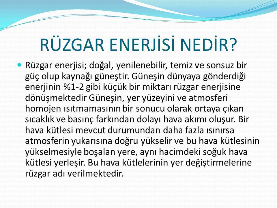 Türkiye'nin Enerji Üretiminde Rüzgar Enerjisinin Payı