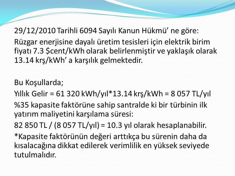 29/12/2010 Tarihli 6094 Sayılı Kanun Hükmü' ne göre: Rüzgar enerjisine dayalı üretim tesisleri için elektrik birim fiyatı 7.3 $cent/kWh olarak belirle