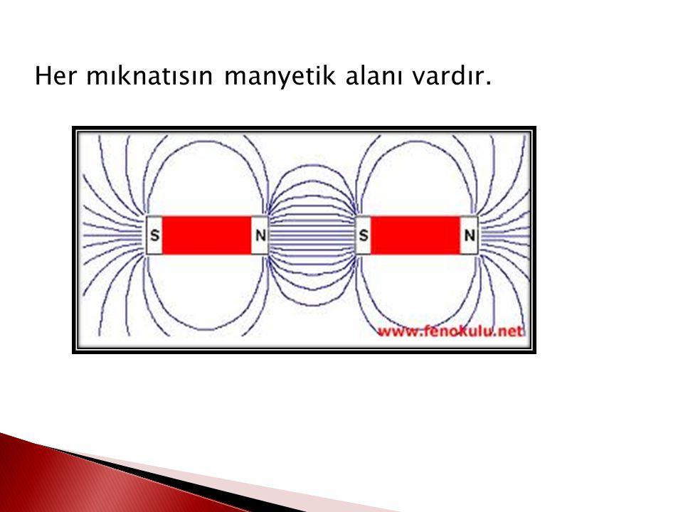 Her mıknatısın manyetik alanı vardır.
