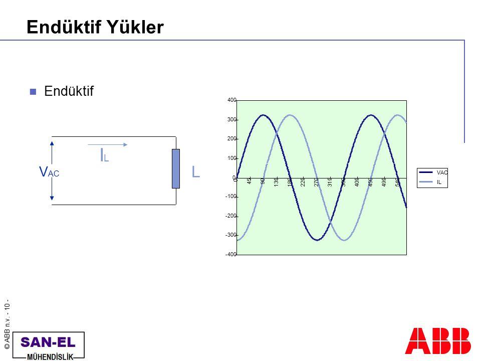 © ABB n.v. - 10 - Endüktif Yükler Endüktif ILIL V AC L -400 -300 -200 -100 0 100 200 300 400 0 4590 135180225270315360405450495540 VAC IL