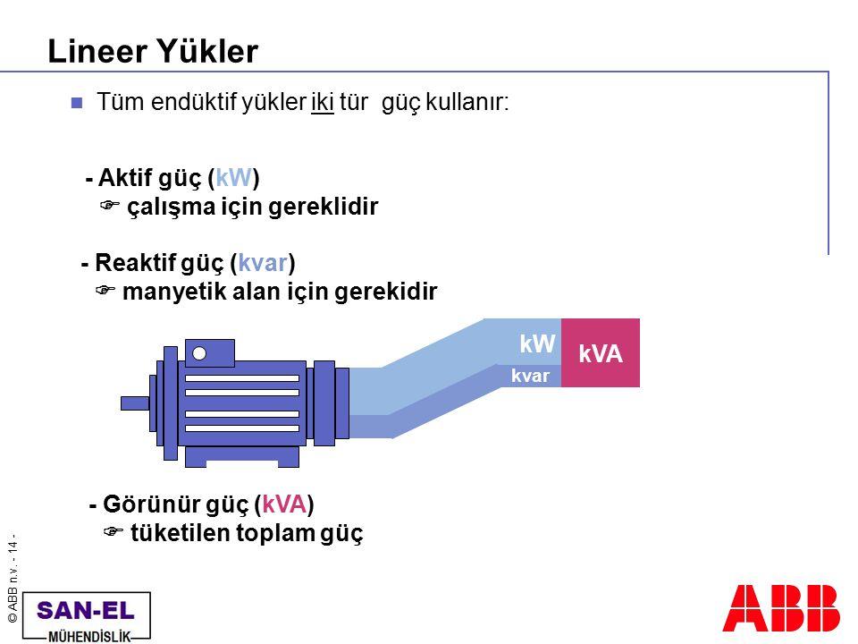 © ABB n.v. - 14 - Lineer Yükler kW - Aktif güç (kW)  çalışma için gereklidir kvar - Reaktif güç (kvar)  manyetik alan için gerekidir kVA - Görünür g