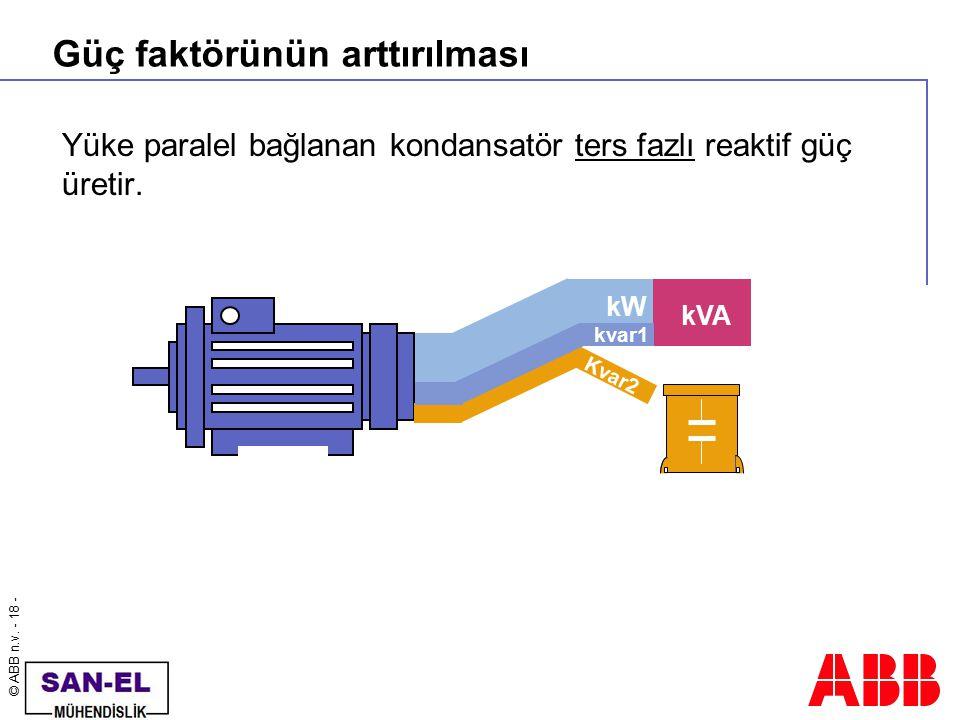 © ABB n.v. - 18 - Güç faktörünün arttırılması Yüke paralel bağlanan kondansatör ters fazlı reaktif güç üretir. kW Kvar2 kVA kvar1