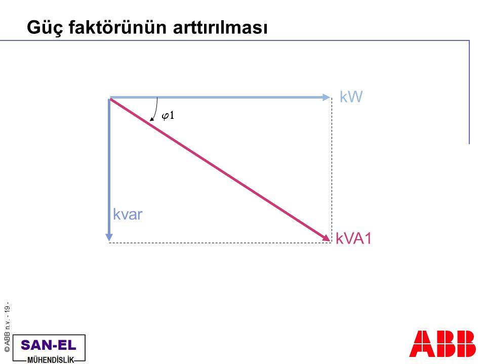 © ABB n.v. - 20 - Güç faktörünün arttırılması  kW kvar kVA1 kvar2