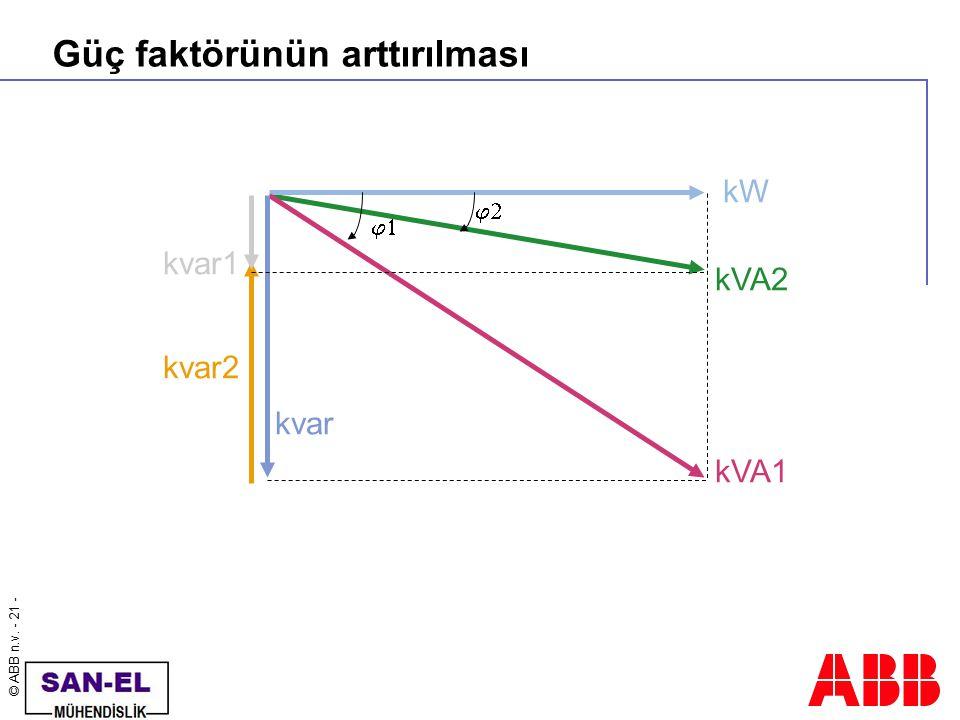 © ABB n.v. - 21 - Güç faktörünün arttırılması  kW kvar kVA1  kVA2 kvar2 kvar1