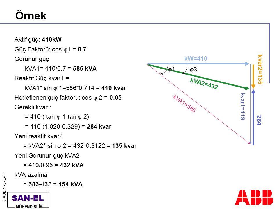 © ABB n.v. - 24 - Örnek Aktif güç: 410kW Güç Faktörü: cos  1 = 0.7 Görünür güç kVA1= 410/0.7 = 586 kVA Reaktif Güç kvar1 = kVA1* sin  1=586*0.714 =