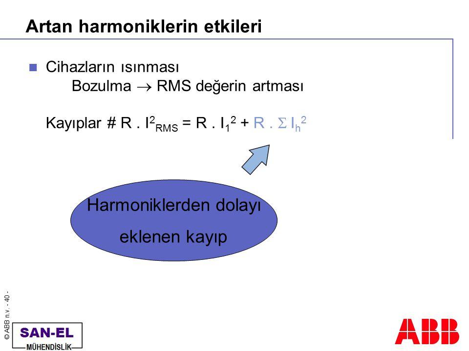 © ABB n.v. - 40 - Artan harmoniklerin etkileri Cihazların ısınması Bozulma  RMS değerin artması Kayıplar # R. I 2 RMS = R. I 1 2 + R.  I h 2 Harmon