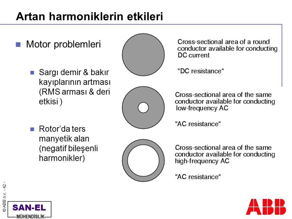 © ABB n.v. - 42 - Artan harmoniklerin etkileri Motor problemleri Sargı demir & bakır kayıplarının artması (RMS arması & deri etkisi ) Rotor'da ters ma