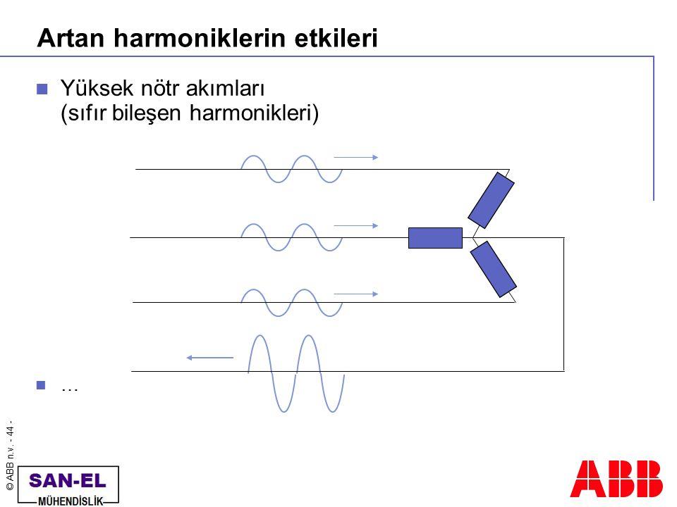© ABB n.v. - 44 - Artan harmoniklerin etkileri Yüksek nötr akımları (sıfır bileşen harmonikleri) …