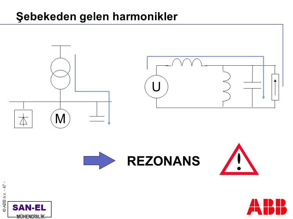 © ABB n.v. - 47 - Şebekeden gelen harmonikler U M REZONANS