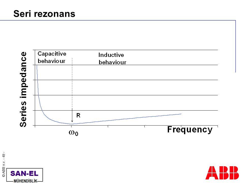 © ABB n.v. - 49 - Seri rezonans