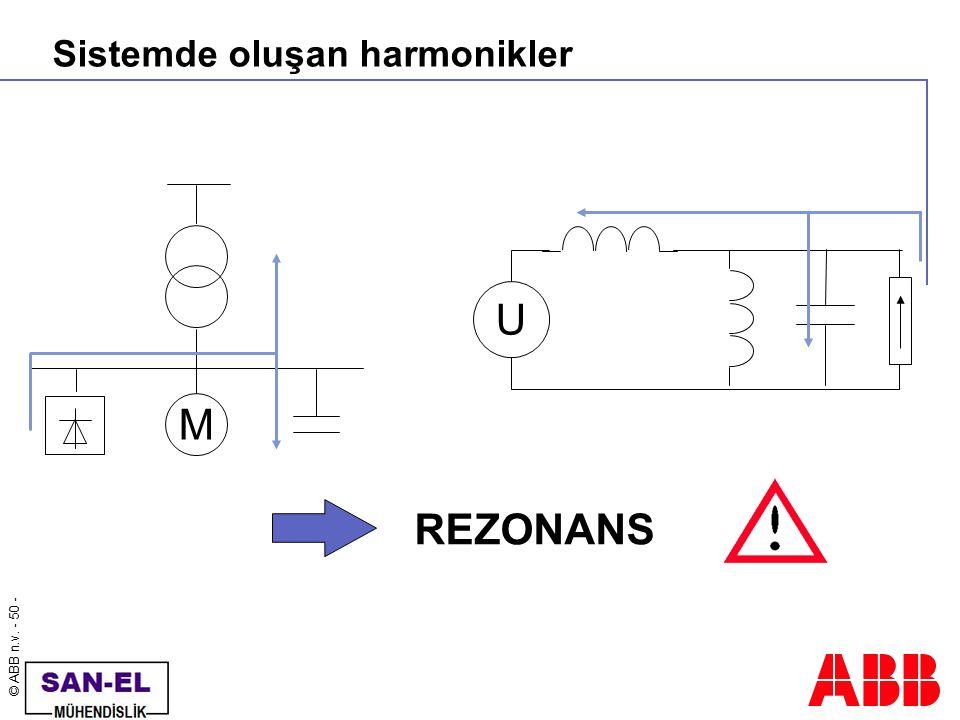 © ABB n.v. - 50 - Sistemde oluşan harmonikler U M REZONANS