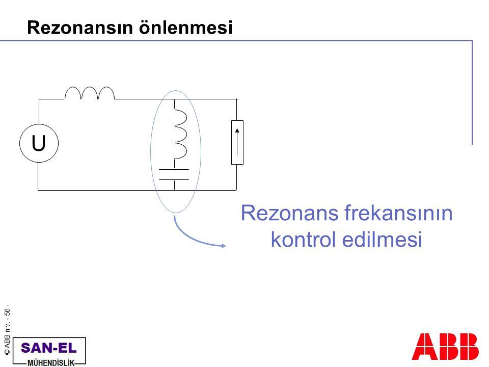 © ABB n.v. - 56 - Rezonansın önlenmesi U Rezonans frekansının kontrol edilmesi