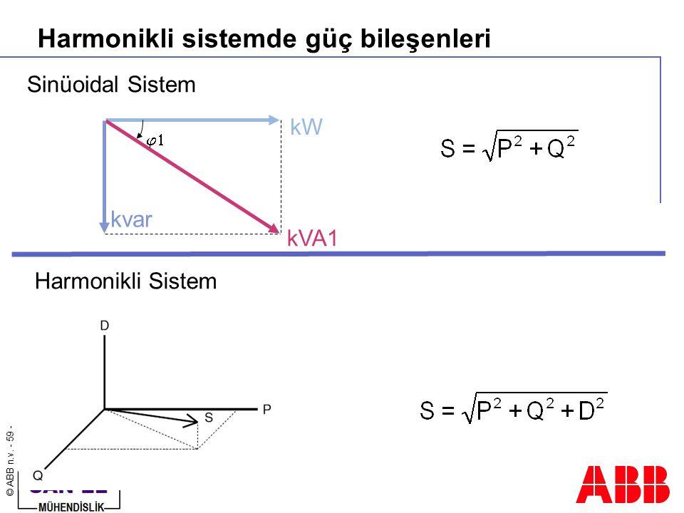 © ABB n.v. - 59 - Harmonikli sistemde güç bileşenleri kW kvar kVA1  Sinüoidal Sistem Harmonikli Sistem