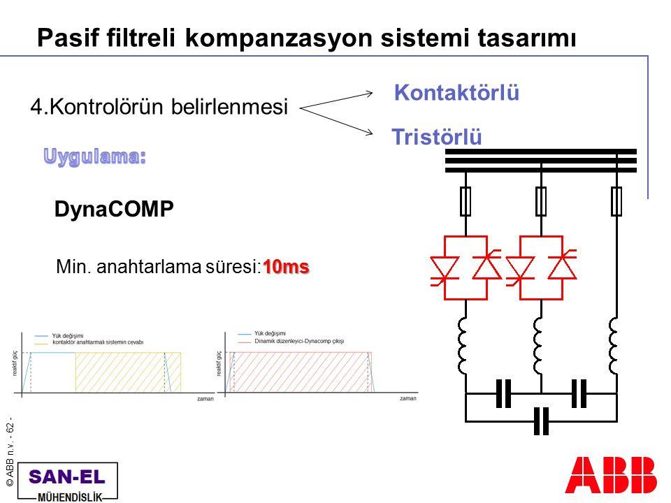 © ABB n.v. - 62 - Pasif filtreli kompanzasyon sistemi tasarımı Kontaktörlü Tristörlü DynaCOMP 4.Kontrolörün belirlenmesi 10ms Min. anahtarlama süresi: