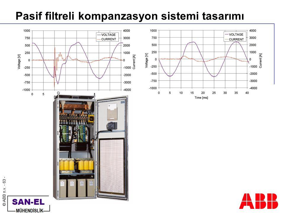 © ABB n.v. - 63 - Pasif filtreli kompanzasyon sistemi tasarımı