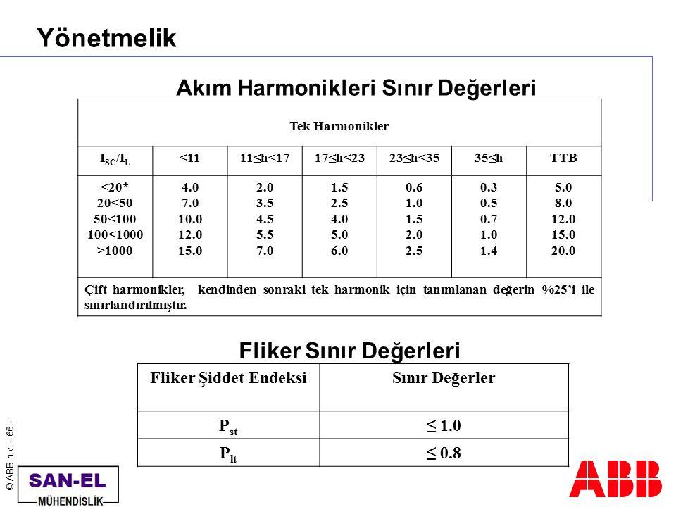 © ABB n.v. - 66 - Yönetmelik Tek Harmonikler I SC /I L <1111≤h<1717≤h<2323≤h<3535≤hTTB <20* 20<50 50<100 100<1000 >1000 4.0 7.0 10.0 12.0 15.0 2.0 3.5