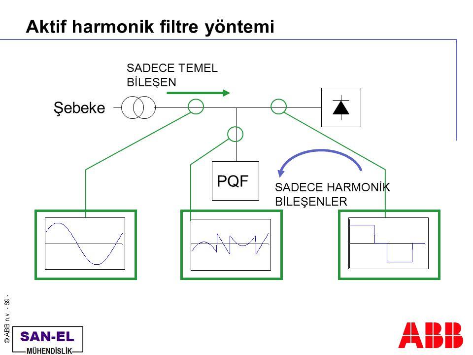 © ABB n.v. - 69 - Aktif harmonik filtre yöntemi PQF Şebeke SADECE TEMEL BİLEŞEN SADECE HARMONİK BİLEŞENLER