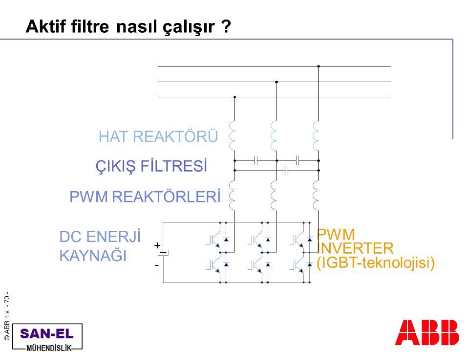 © ABB n.v. - 70 - Aktif filtre nasıl çalışır ? PWM INVERTER (IGBT-teknolojisi) DC ENERJİ KAYNAĞI PWM REAKTÖRLERİ ÇIKIŞ FİLTRESİ HAT REAKTÖRÜ + -