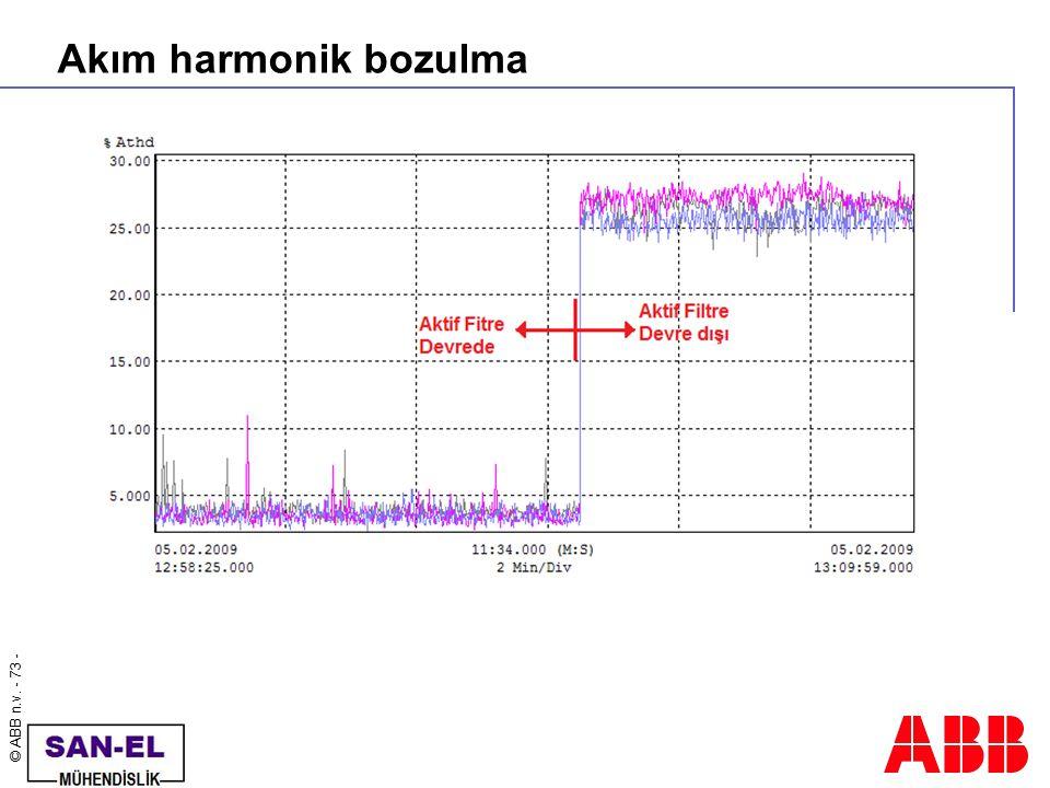 © ABB n.v. - 73 - Akım harmonik bozulma