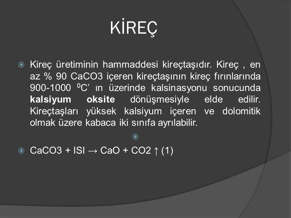 KİREÇ FABRİKALARI  5.3.6) Hacimsel oksijen miktarı % 11 alındığında atık gazdaki yanıcı organik maddelerin içerisindeki karbon emisyonu 50 mg/Nm3 değerini aşmamalı,  5.3.7) Fırın baca gazındaki toz emisyonu 3 kg/saat in altında 100 mg/Nm3, 3 kg/saat in üzerinde ise 75 mg/Nm3 değerini aşmamalı,  5.3.8) Petrol koku depolama alanının tabanı, petrol kokunun yayılımını önleyecek şekilde kaplanmalı ve tozumaya karşı tedbirler alınmalı,  5.3.9) Tesis içi yol ve kırma eleme üniteleri için Yönetmelikte belirtilen hususlar sağlanmalı, atık toz kireç açıkta depolanmamalı ve uygun bir şekilde değerlendirilmeli,