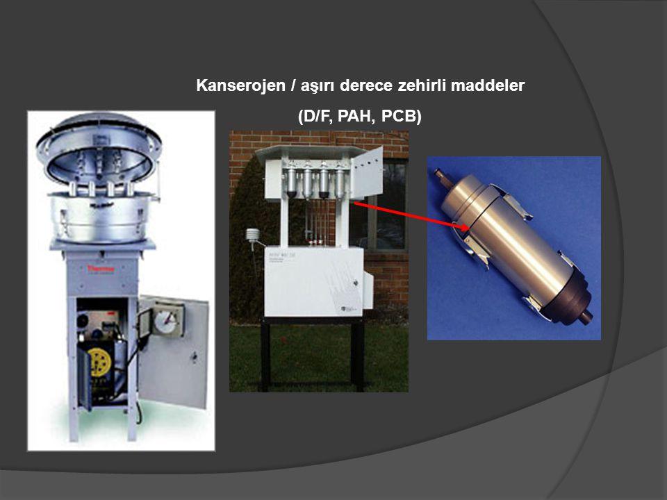 KİREÇ FABRİKALARI  SKHKKY Ek-1.j  I'inci sınıfa giren maddeler  (0,5 g/saat ve üzerindeki emisyon debileri için) 0,1 mg/Nm 3  II'nci sınıfa giren