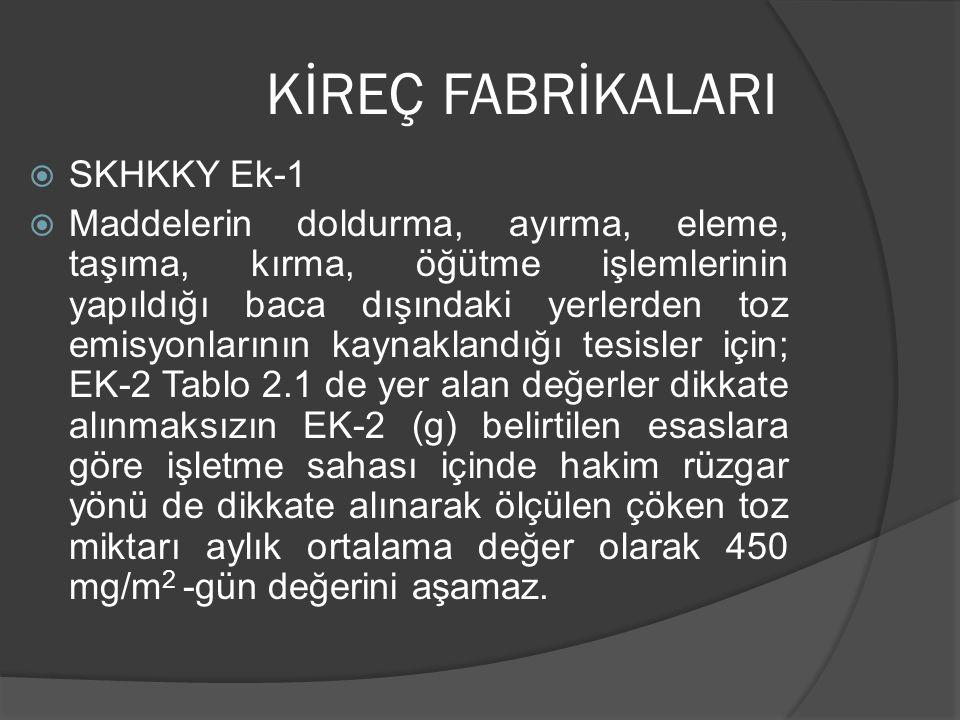 KİREÇ FABRİKALARI  Ek-1 b, d, e, f, g'de belirtilen hükümlere uyması  Ek-2'de verilen hava kalitesi değerleri  Ek-3'de belirtilen sürekli ölçüm cih