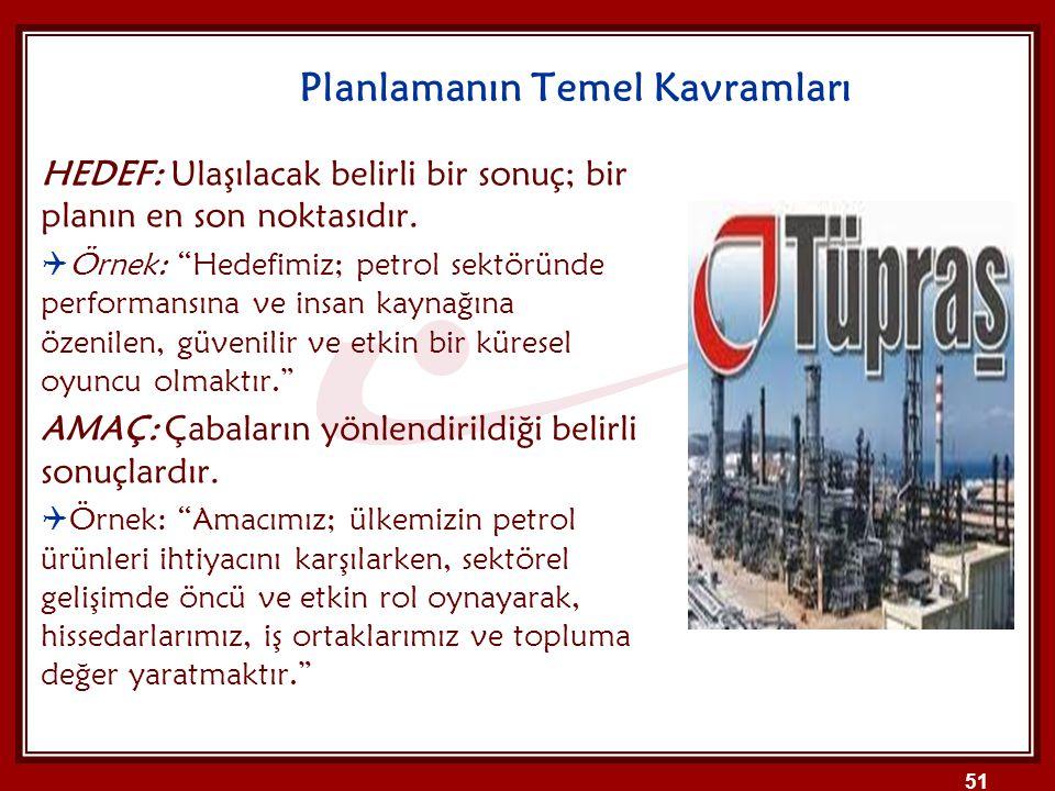 """Planlamanın Temel Kavramları HEDEF: Ulaşılacak belirli bir sonuç; bir planın en son noktasıdır.  Örnek: """"Hedefimiz; petrol sektöründe performansına v"""