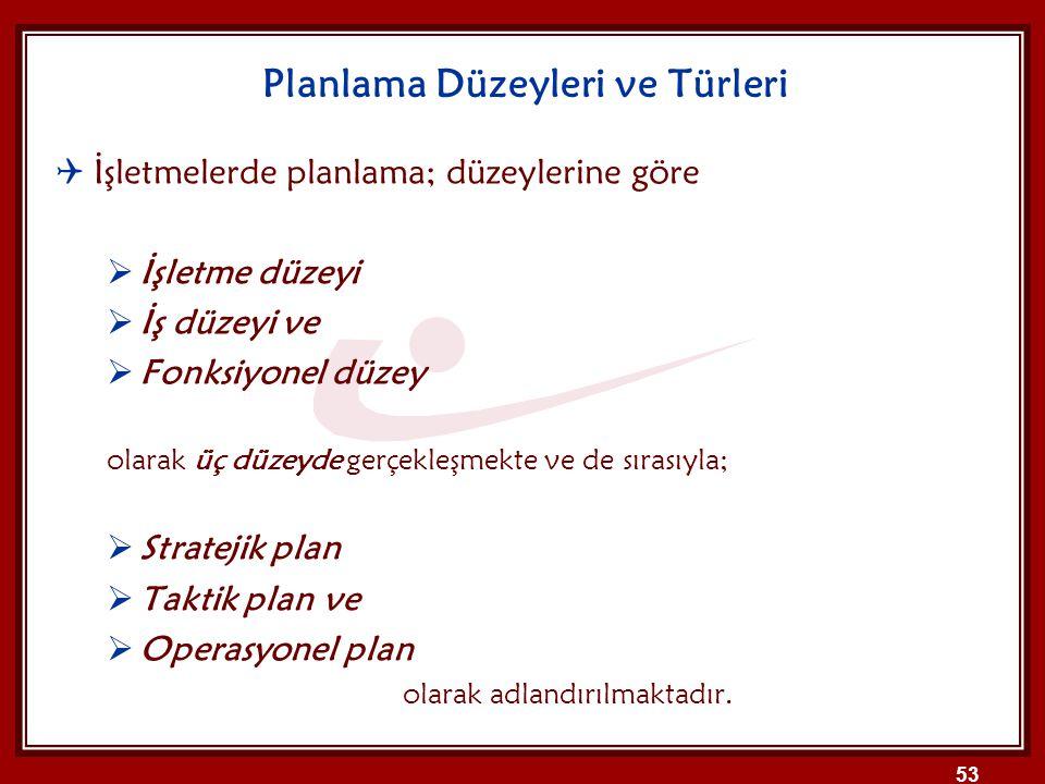 Planlama Düzeyleri ve Türleri  İşletmelerde planlama; düzeylerine göre  İşletme düzeyi  İş düzeyi ve  Fonksiyonel düzey olarak üç düzeyde gerçekle