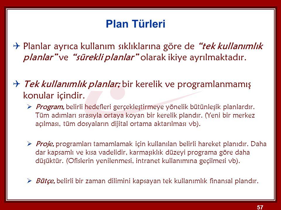 """ Planlar ayrıca kullanım sıklıklarına göre de """"tek kullanımlık planlar"""" ve """"sürekli planlar"""" olarak ikiye ayrılmaktadır.  Tek kullanımlık planlar; b"""