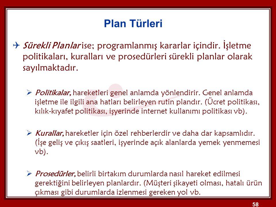  Sürekli Planlar ise; programlanmış kararlar içindir. İşletme politikaları, kuralları ve prosedürleri sürekli planlar olarak sayılmaktadır.  Politik