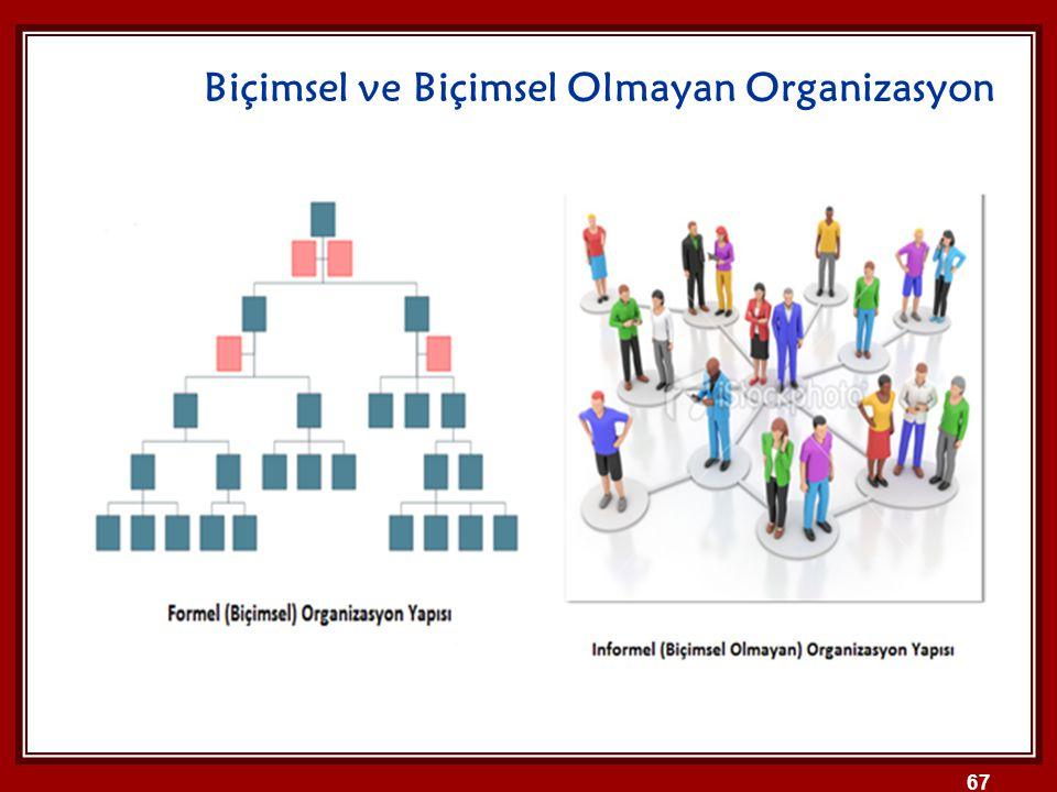 Biçimsel ve Biçimsel Olmayan Organizasyon 67