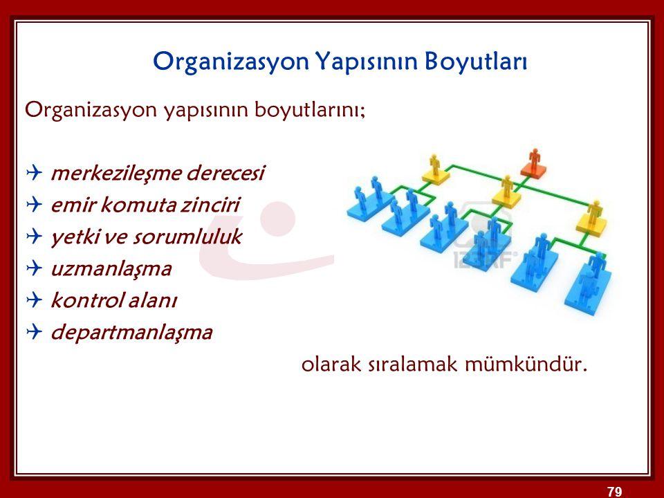 Organizasyon Yapısının Boyutları Organizasyon yapısının boyutlarını;  merkezileşme derecesi  emir komuta zinciri  yetki ve sorumluluk  uzmanlaşma