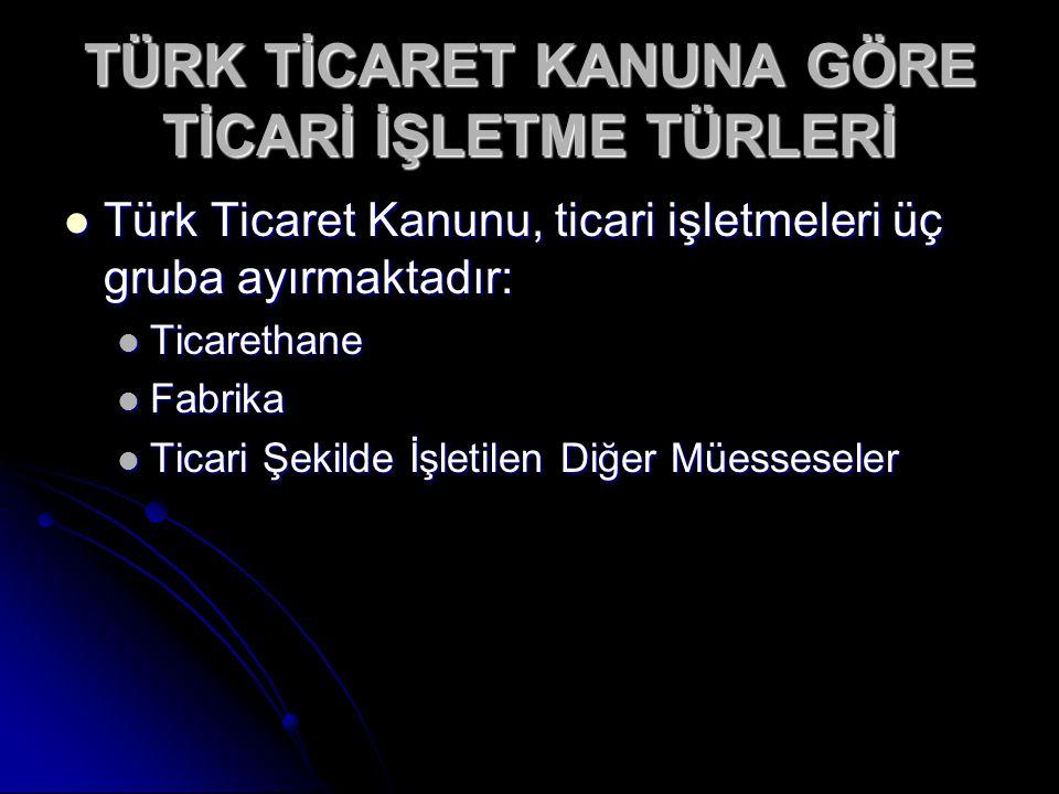 Türk Ticaret Kanunu, ticari işletmeleri üç gruba ayırmaktadır: Türk Ticaret Kanunu, ticari işletmeleri üç gruba ayırmaktadır: Ticarethane Ticarethane Fabrika Fabrika Ticari Şekilde İşletilen Diğer Müesseseler Ticari Şekilde İşletilen Diğer Müesseseler TÜRK TİCARET KANUNA GÖRE TİCARİ İŞLETME TÜRLERİ
