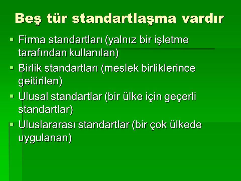 Beş tür standartlaşma vardır  Firma standartları (yalnız bir işletme tarafından kullanılan)  Birlik standartları (meslek birliklerince geitirilen)  Ulusal standartlar (bir ülke için geçerli standartlar)  Uluslararası standartlar (bir çok ülkede uygulanan)