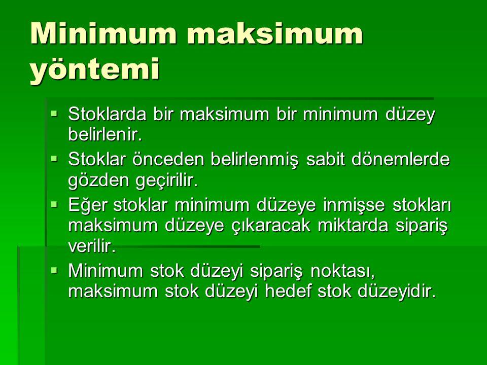 Minimum maksimum yöntemi  Stoklarda bir maksimum bir minimum düzey belirlenir.