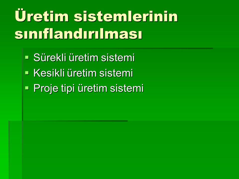 Üretim sistemlerinin sınıflandırılması  Sürekli üretim sistemi  Kesikli üretim sistemi  Proje tipi üretim sistemi