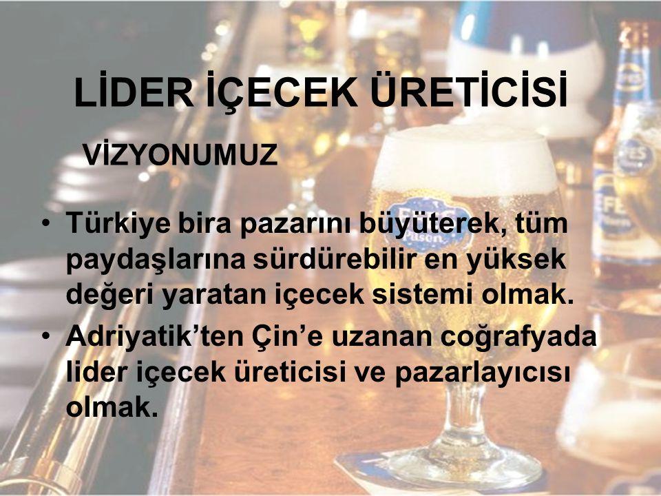 VİZYONUMUZ Türkiye bira pazarını büyüterek, tüm paydaşlarına sürdürebilir en yüksek değeri yaratan içecek sistemi olmak.