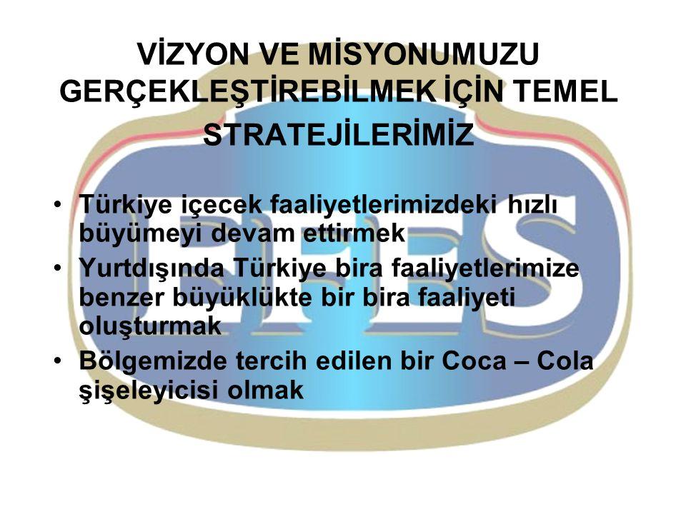 VİZYON VE MİSYONUMUZU GERÇEKLEŞTİREBİLMEK İÇİN TEMEL STRATEJİLERİMİZ Türkiye içecek faaliyetlerimizdeki hızlı büyümeyi devam ettirmek Yurtdışında Türkiye bira faaliyetlerimize benzer büyüklükte bir bira faaliyeti oluşturmak Bölgemizde tercih edilen bir Coca – Cola şişeleyicisi olmak