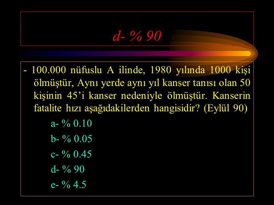 a- 12 / 100 x 1000 - İlk gün ölen bebek sayısı: 5 Ölü doğum: 10 1 yılda ölen bebek sayısı: 12 1 yılda doğan bebek sayısı: 100 ise bebek ölüm hızı nedir.