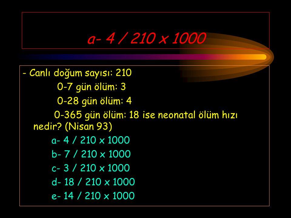 a- 4 / 210 x 1000 - Canlı doğum sayısı: 210 0-7 gün ölüm: 3 0-28 gün ölüm: 4 0-365 gün ölüm: 18 ise neonatal ölüm hızı nedir.